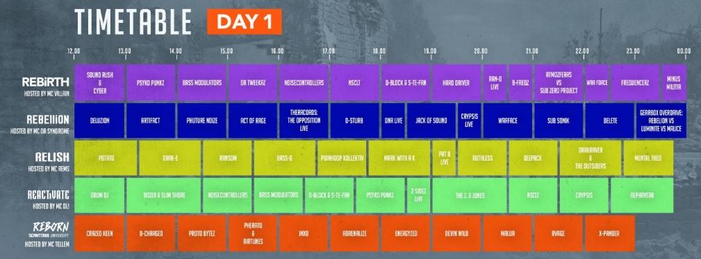 rebirth-timetable-dag1